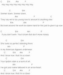 ed sheeran perfect chord original guitar chords perfect lovely talkingchord ed sheeran perfect chords