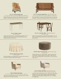 North Carolina Upholstery Furniture Made By Hickory Chair Sustainability