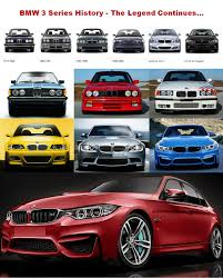 the history of bmw cars experience the bmw 3 series through the years 6 generations of