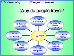 Travelling what for ppt download