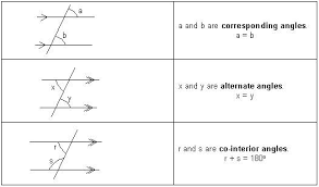 Example Of Alternate Interior Angles Angles U0026 Parallel Lines Geometry Tutorial