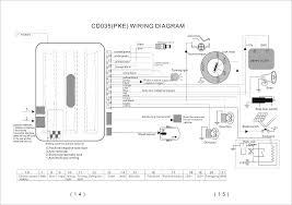wiring diagram cars u2013 the wiring diagram u2013 readingrat net
