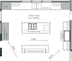 small kitchen floor plans with islands best kitchen floor plans celluloidjunkie me