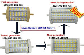 led r7s linear lamp double ended r7s halogen replacement j type
