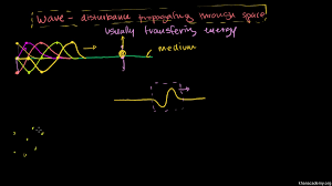 Khan Academy Periodic Table Properties Of Periodic Waves Khan Academy