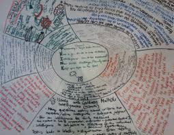 creativity thinking classroom