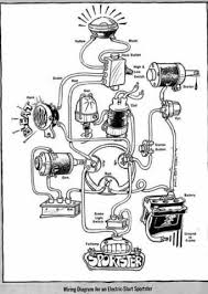 ironhead wiring questions for custom build the sportster and