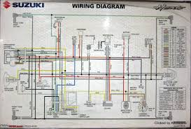 wiring diagram for victory motorcycles victory motorcycle service