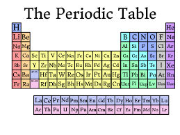 He On The Periodic Table The Periodic Table Song On Scratch