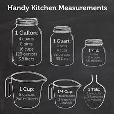 32 cups to gallons conversions substitutions