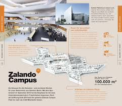 zalando si e social zalando city guide geschäftsbericht 2016 econforum