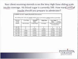 dose conversion 17 insulin youtube