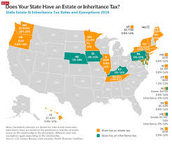 do i have to pay inheritance tax when i sell my house in