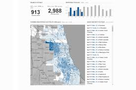 chicago map shootings back to bedlam cop haters make up your mind recoil