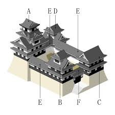 Japanese House Layout 328 Best Japan Images On Pinterest Concept Art Environment