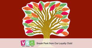 thankfulness tree for thanksgiving the dollar tree
