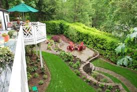 Backyards Ideas Landscape Landscape Ideas For Backyard Slopes Laphotos Co