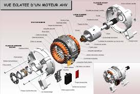 the induction motor download pdf books for free ac wiring