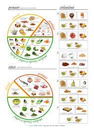 alimenti anticolesterolo marina conti 篏 vivere sereni con il colesterolo 窶彗lto窶