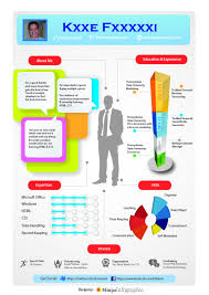 infographic resume templates infographic resume visual ly