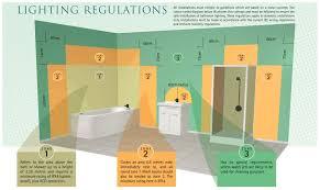 Bathroom Lighting Zones Iee Bathroom Lighting Zones All Home Design Solutions The