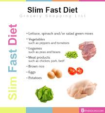 slim fast diet weight loss with before and after results