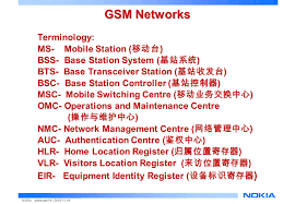 mobile si鑒e social agenda gsm900 dcs the gsm air interface ppt