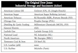 Dow Jones Help Desk The Dow Jones Industrial Average Is Adorable Should Never Change