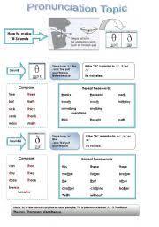 worksheet pronunciation of th sounds