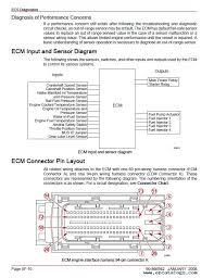 cummins mercruiser qsd 2 0 diesel engines service manual pdf
