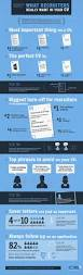 Perfect Job Resume by Best 25 Perfect Cv Ideas On Pinterest Perfect Resume Resume