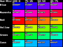 Color Combination Generator Anatomy Of The Standard Vga 256 Color Palette Youtube