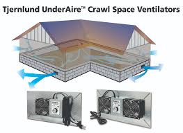 crawl space ventilation fan cooler crawl spaces less decay and mold with tjernlund fans