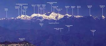 Karakoram Range Map Top Highest Summits Mountains Of India General Knowledge