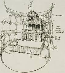 image result for drawing the globe theatre art pinterest