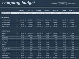 Financial Planning Templates Excel Free General Ledger Accounting Access Database Template Helpful
