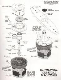 kenmore dishwasher motor diagram kenmore dishwasher model 665