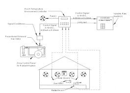 mercury ep 1502 wiring diagram mercury ep1501 installation manual