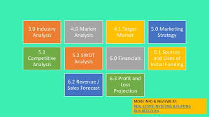 doc 580506 real estate market analysis template u2013 sample real