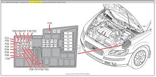 2000 volvo s80 fuse box 2000 wiring diagrams