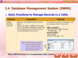 Delete All Rows From Table 2 1 Data Input And Sources Of Error Ppt Download