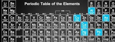 what are the heavy metals on the periodic table detoxamin global the original chelation suppository