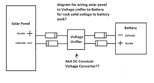 how to wire dc constant voltage converter to solar panel