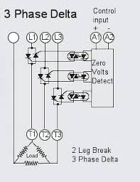 phase contactors