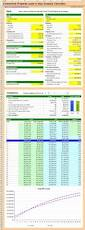 Detailed Construction Cost Estimate Spreadsheet Estimate Template X Food Spreadsheet Spreadsheets Food Cost