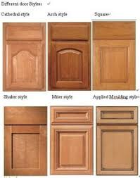 Lotsofoptions Style Texture Design Solid Wood Kitchen Design - Discount solid wood kitchen cabinets