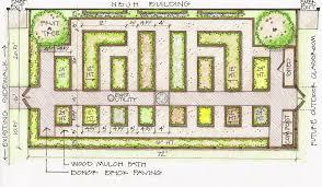 layout kitchen garden garden layout plans small vegetable garden layout the garden