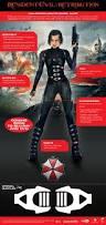Pacific Rim Halloween Costume Dress Alice Resident Evil Halloween U0027s