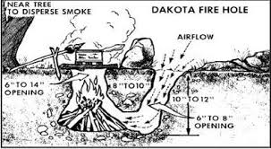 Dakota Firepit How To Make A Datoka