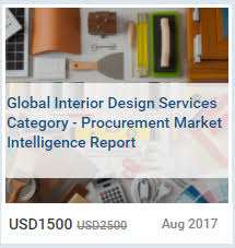 Requirements For Interior Designing Category Requirements In Facility Management Interior Design
